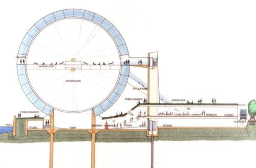 Spheriscope: Section