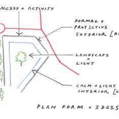 "Dylon Development: ""Plan form + edges"" concept sketch"